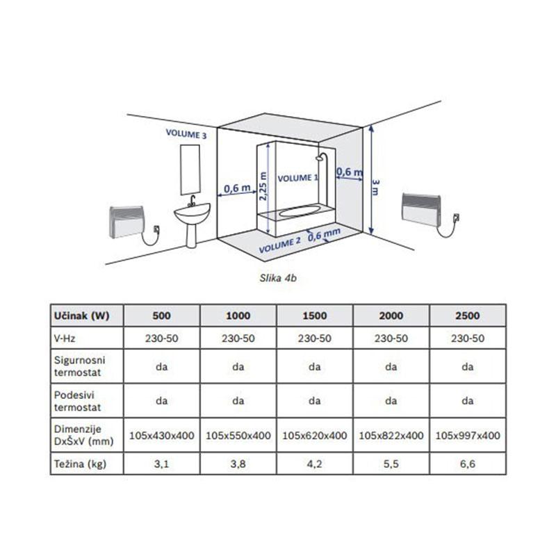 Električni pločasti radijator 1000W