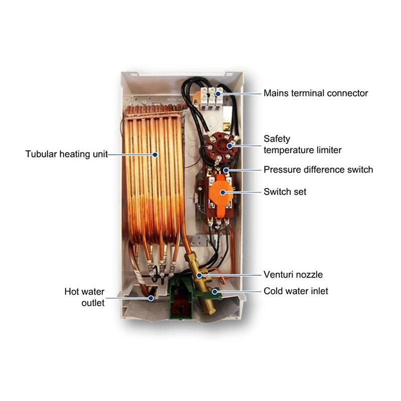 Bosch TR1100 18 B protočni bojler